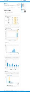 定期レポートトップ - ウェルネスリンク.png